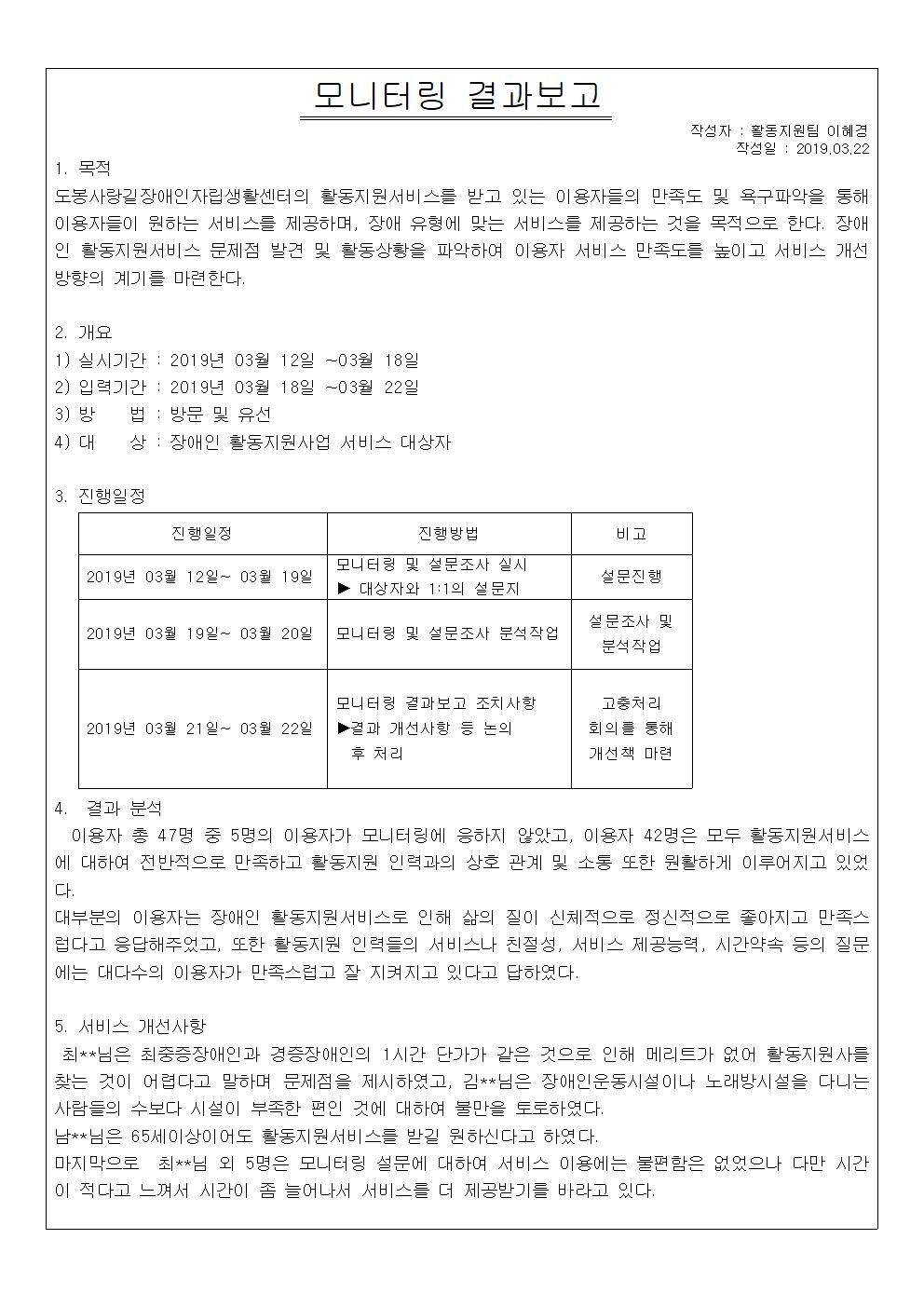 2019년 1차 모니터링결과보고서001.png