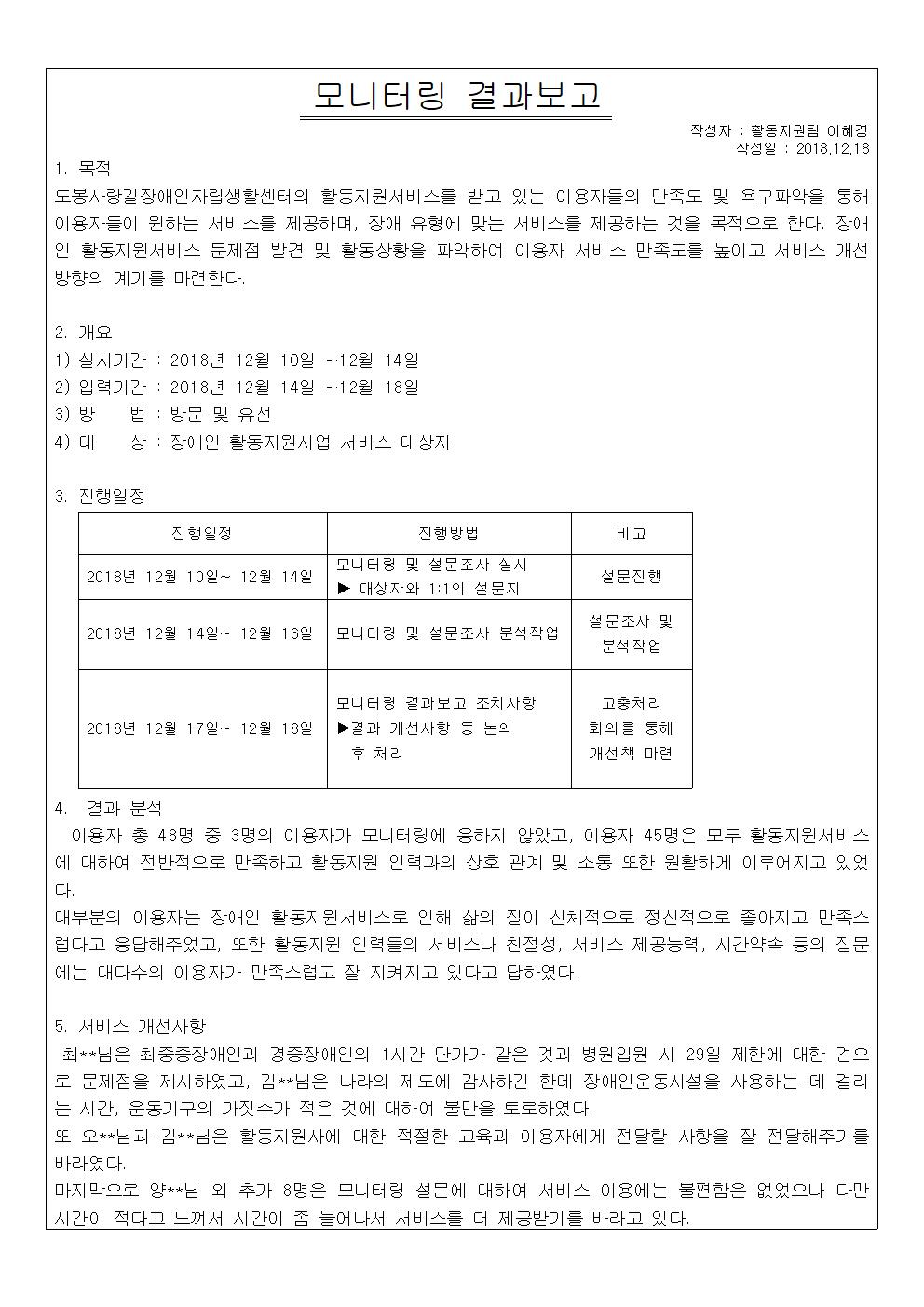 2018년 2차 모니터링결과보고서001.png